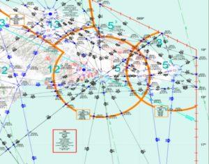 derivaciones de la milla náutica