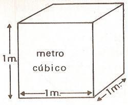 Metros Cúbicos a Metros Cuadrados