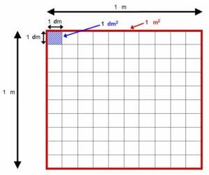 medida de la superficie