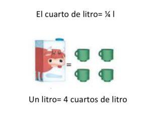el ¼ de litro
