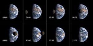 satelizacion terrestre intermedia