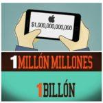 Cuánto Es Un Billón