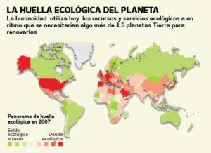 hectáreas globales