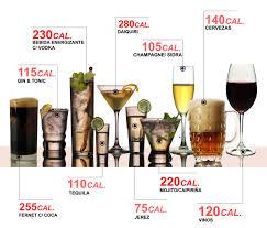 En Que Tiempo El Alcohol Sale Del Organismo