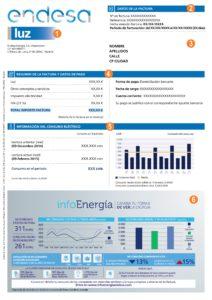 Mercado de la electricidad
